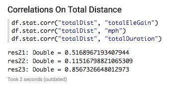 distance correlation
